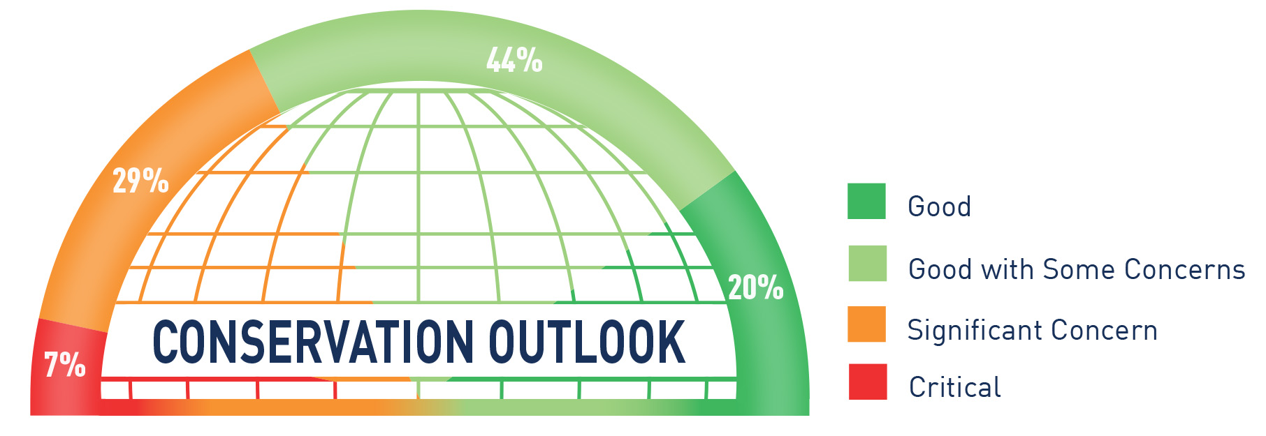 Global World Heritage Outlook 2 results